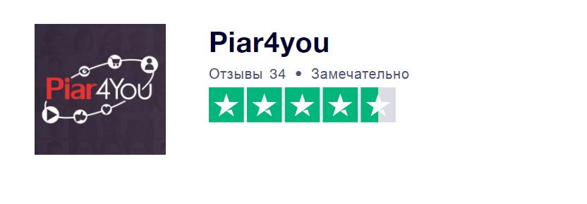 Piar4you рейтинг замечательно